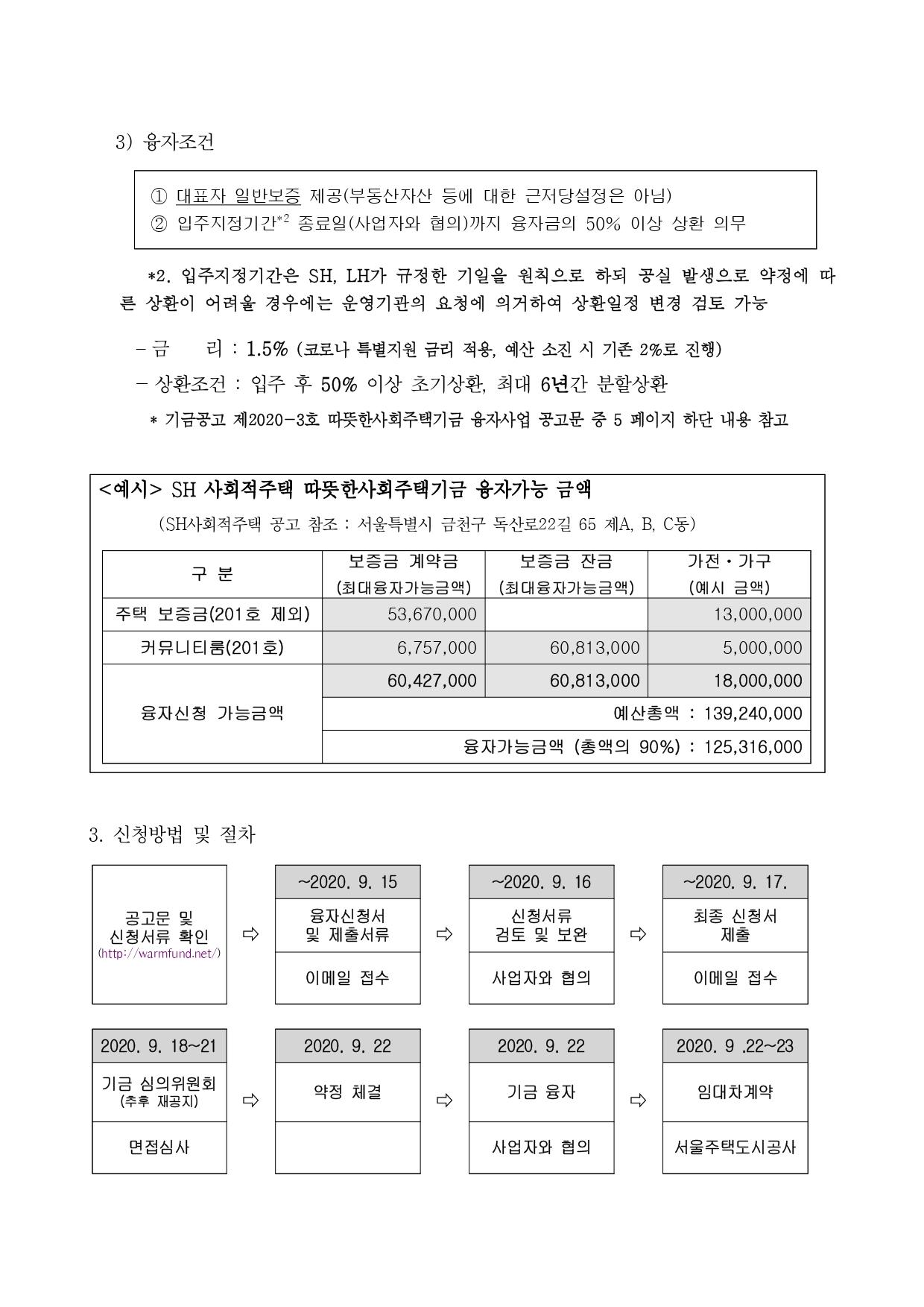 따뜻한사회주택기금+사회적주택+사업+융자+안내_200814.hwp_page-0002.jpg